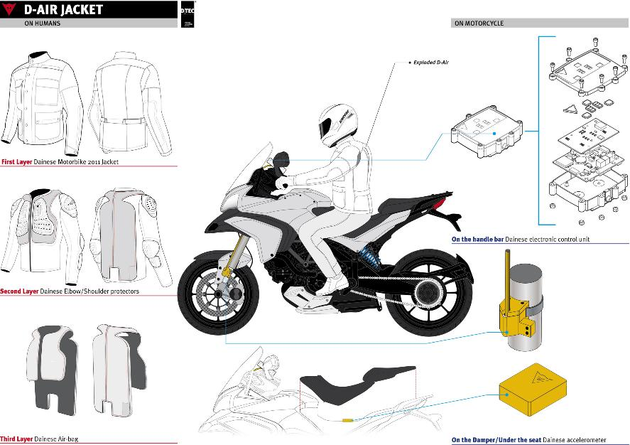 Dainese D-air Street System To Arrives in 2012