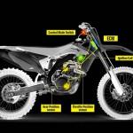 2015 Suzuki RM-Z450 S-Hac Mechanism