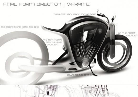 2020 Harley Davidson Concept_3