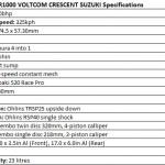2014 Suzuki Voltcom Crescent GSX-R1000 WSBK Replica Specification